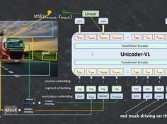 机器推理系列第五弹:文本+视觉,跨模态预训练新进展