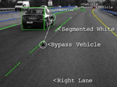 用霍夫变换&SCNN码一个车道追踪器