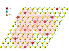 世界上最薄的磁铁:仅有一个原子厚度,可在室温工作