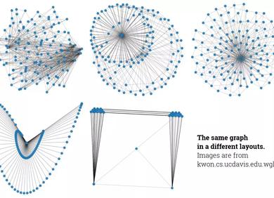大规模图可视化工具和方法