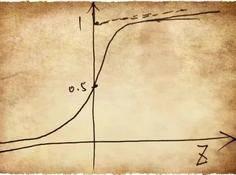 业界 | 数据科学家要先学逻辑回归?图样图森破!