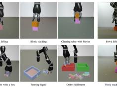 斯坦福大学&DeepMind联合提出机器人控制新方法,RL+IL端到端地学习视觉运动策略