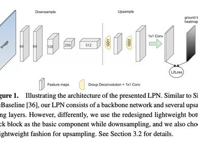 CPU上跑到 33 FPS 的简单轻量级人体姿态估计网络