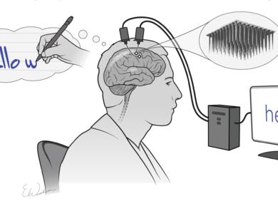 用意念「手写」字母,准确率高达99%,斯坦福脑机接口新突破登上Nature封面