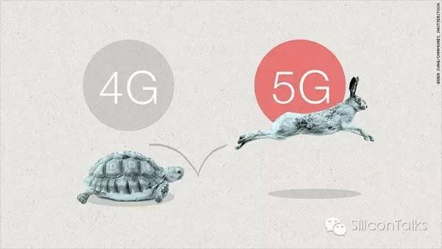 5G关键技术之毫米波