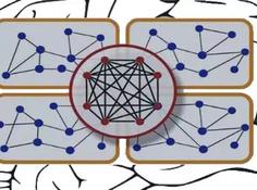 数据科学家的必备读物:从零开始用Python构建循环神经网络(附代码)