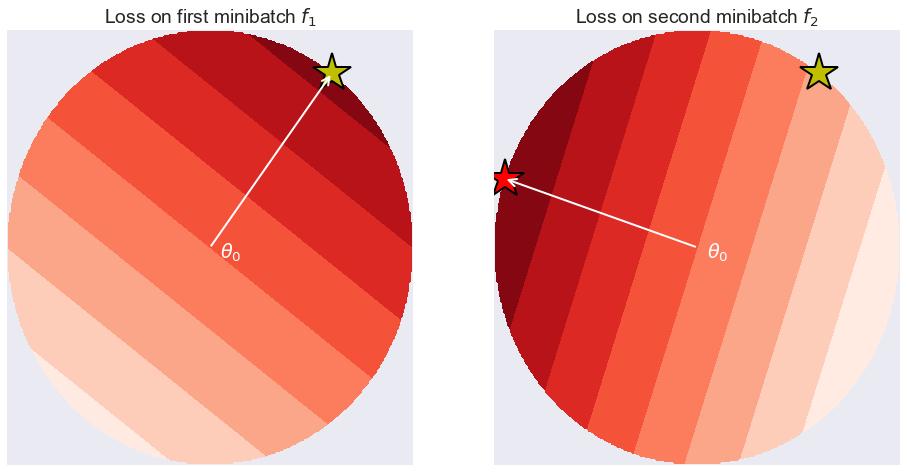 最优解的平坦度与鲁棒性,我们该如何度量模型的泛化能力