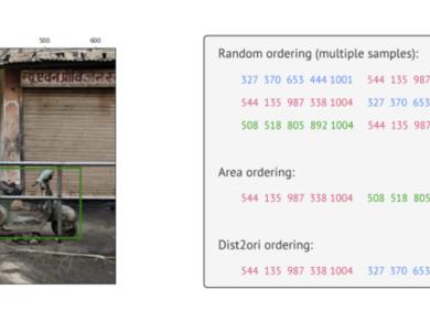 Hinton团队CV新作:用语言建模做目标检测,性能媲美DETR