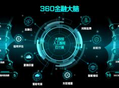 360金融大脑全面升级,打造金融行业的数据技术大中台
