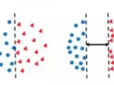腾讯AI Lab提出新型损失函数LMCL:可显著增强人脸识别模型的判别能力