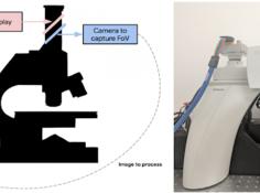 谷歌展示全新医疗诊断范式:深度学习+AR显微镜=实时检测癌症