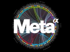 属于扎克伯格的Meta:免费人工智能论文搜索