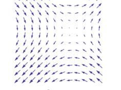 基础入门:深度学习矩阵运算的概念和代码实现