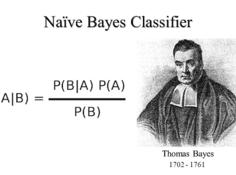 实践中最广泛应用的分类模型:朴素贝叶斯算法