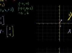 开发者必读:计算机科学中的线性代数