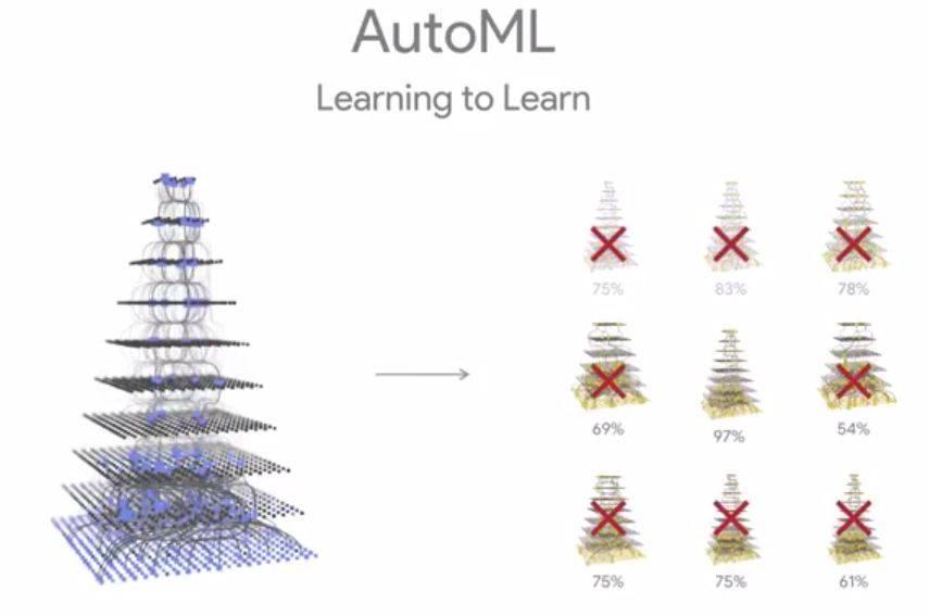 神经网络快速入门:什么是多层感知器和反向传播?