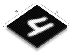 可视化CapsNet,详解Hinton等人提出的胶囊概念与原理