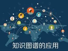 企业知识图谱落地案例分享