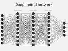你用什么方法调试深度神经网络?这里有四种简单的方式哦
