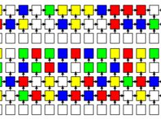 谷歌提出基于强化学习的优化配置方法:可让TensorFlow更充分利用CPU和GPU