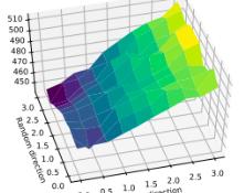 深度策略梯度算法是真正的策略梯度算法吗?