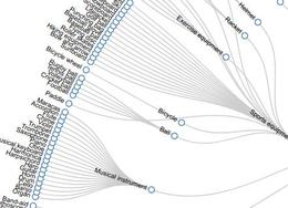 1460万个目标检测边界框:谷歌开源Open Images V4数据集