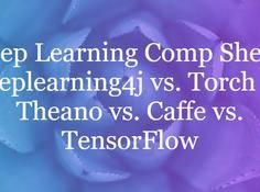 主流深度学习框架对比:看你最适合哪一款?