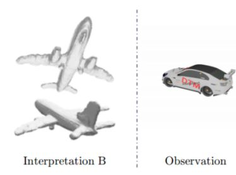 3D形状补全新突破:MIT提出结合对抗学习形状先验的ShapeHD