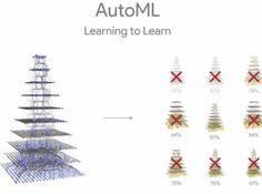 巨头之间的深度学习框架战争:亚马逊选中MXNet