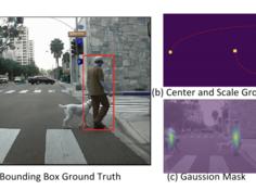 CVPR 2019 | CSP行人检测:无锚点框的检测新思路