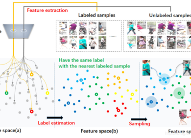 【VSA】One-shot video-based person re-identification with variance subsampling algorithm