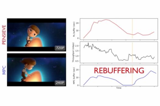 减少30%流量,增加清晰度:MIT提出人工智能视频缓存新算法