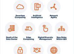 Gartner 2019 年「基础设施和运维」十大趋势:Serverless、边缘计算、SaaS 变复杂等