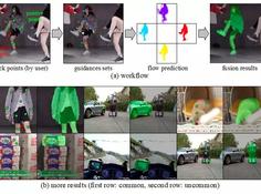 CVPR 2019 | 条件运动传播:从运动中学习物体性质