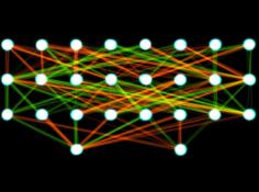 Science:科学家终于打开了神经网络的黑箱
