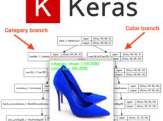 使用Keras实现多输出分类:用单个模型同时执行两个独立分类任务