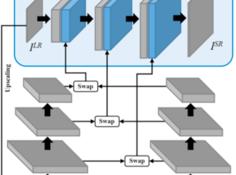 Adobe提出新型超分辨率方法:用神经网络迁移参照图像纹理