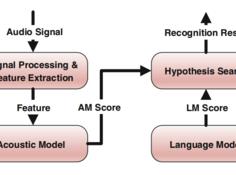 语音识别开源工具PyTorch-Kaldi:兼顾Kaldi效率与PyTorch灵活性