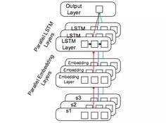基于知识图谱的问答系统关键技术研究 #04