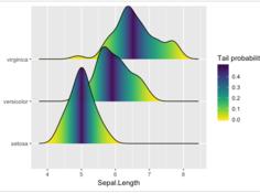 12个ggplot2拓展程序助你强化R可视化