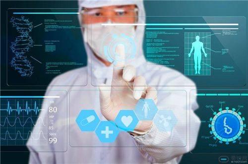 AI+医疗 | 腾讯AI Lab食道癌早期筛查技术率先进入临床预实验