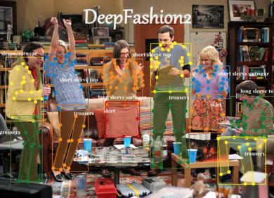 ICCV DeepFashion2 Challenge服饰关键点估计比赛结果揭晓,美图影像实验室MTlab夺冠