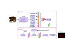 谷歌开源最新语义图像分割模型DeepLab-v3+