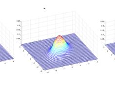 生成模型学习笔记:从高斯判别分析到朴素贝叶斯