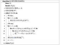 知识图谱的问答系统关键技术研究 #02