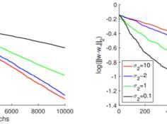 田渊栋等人提出卷积滤波器学习新方法:可用于非高斯输入分布
