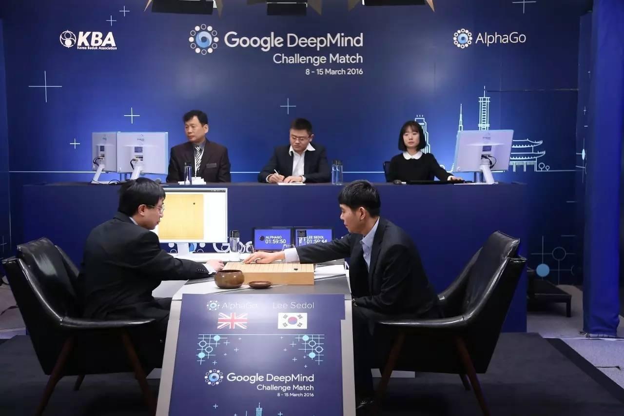 谷歌总结深度强化学习,人工智能代理表现已达人类水平