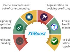 线性模型已退场,XGBoost时代早已来