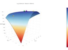 如何通过牛顿方法解决Logistic回归问题
