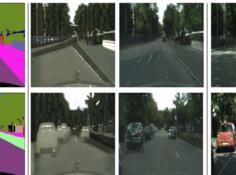 腾讯AI lab & 复旦大学合作提出无监督高分辨率的图像到图像转换方法SCAN